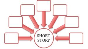 Malouf Short Story image