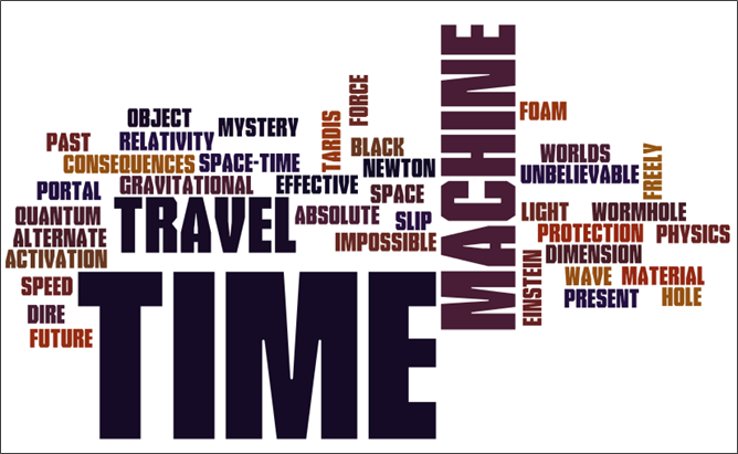 Image of Example Word Cloud: Time travel words