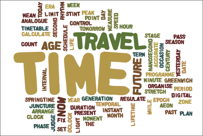 Image of Example Word Cloud: synonyms for the word 'time'